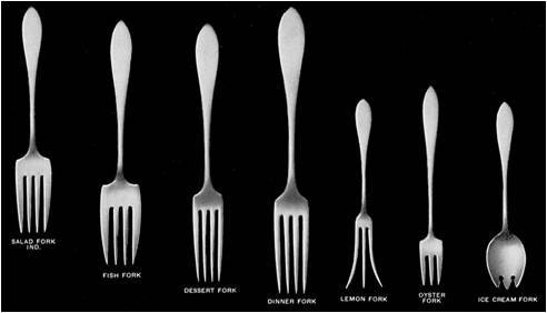 Selection of forks rom our illustrated utensil guide