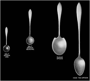 Guide to servers and utensils -- spoons